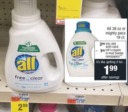 All Detergent Liquid