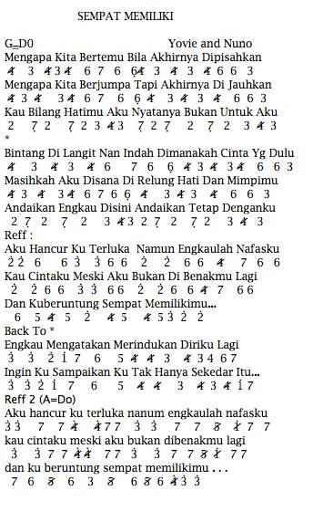 Not Angka Pianika Lagu Yovie and Nuno Sempat Memiliki