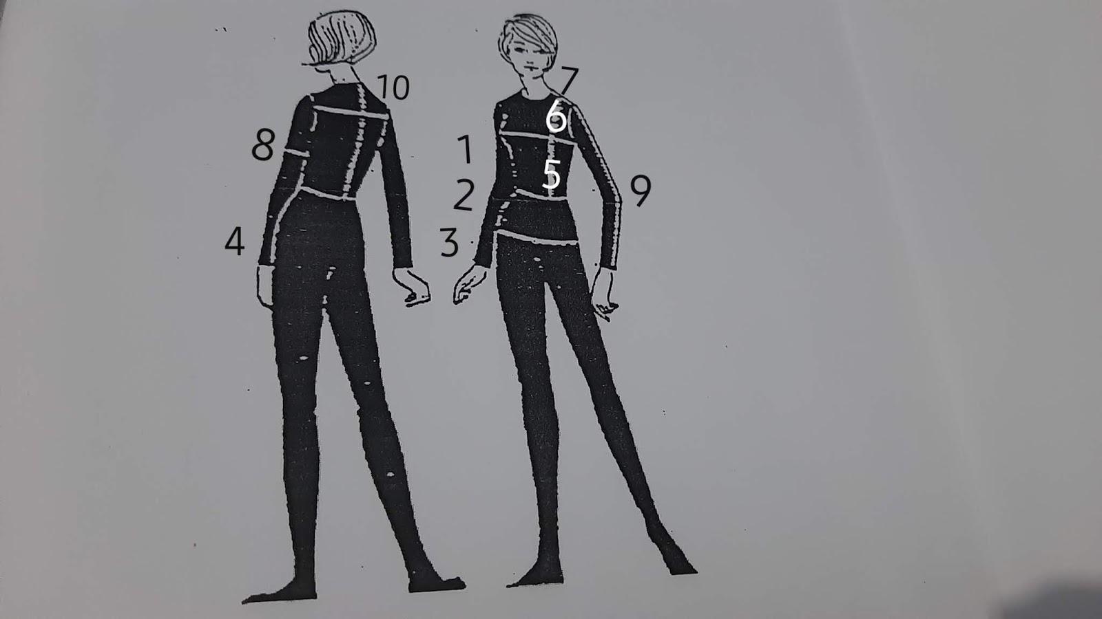 bagian tubuh yang diukur buat baju