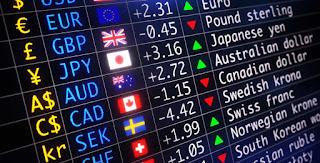 FOREX (Foreign Exchange Market)