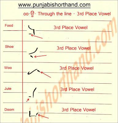oo-third-place-dash-vowel