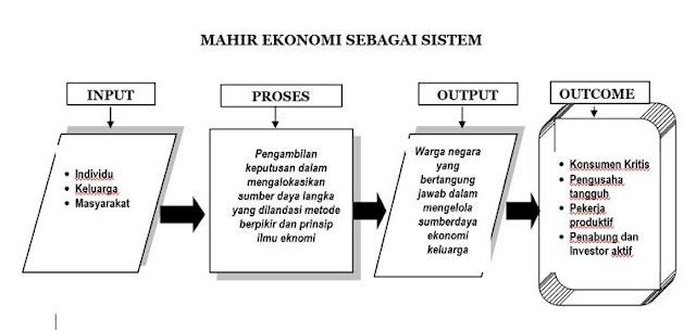 seberapa pentingkah literasi ekonomi
