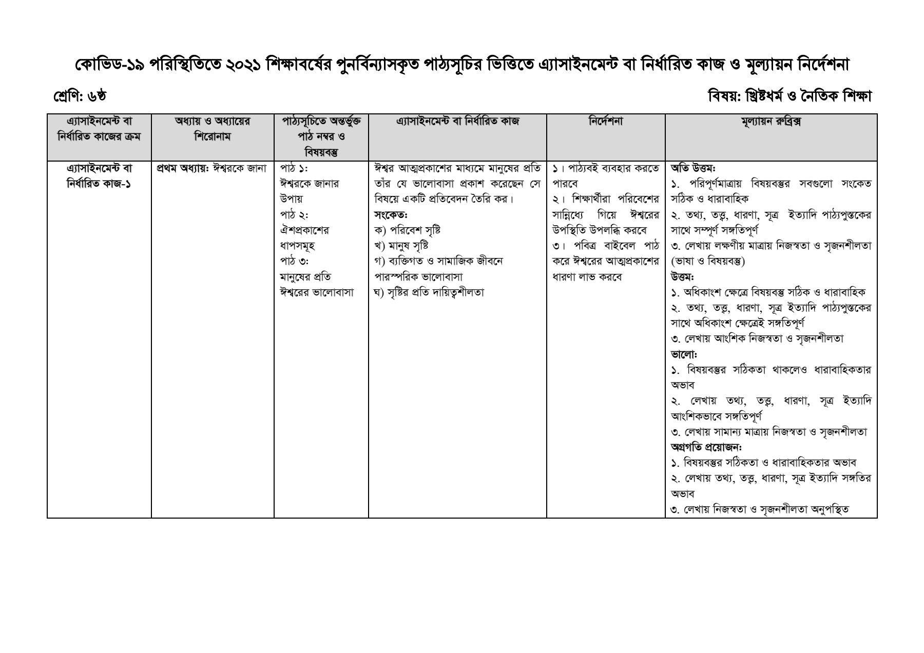 Class 6 1st Assignment Solution 2021   | ৭ম/সপ্তম শ্রেণীর এসাইনমেন্ট উত্তর/সমাধান ২০২১