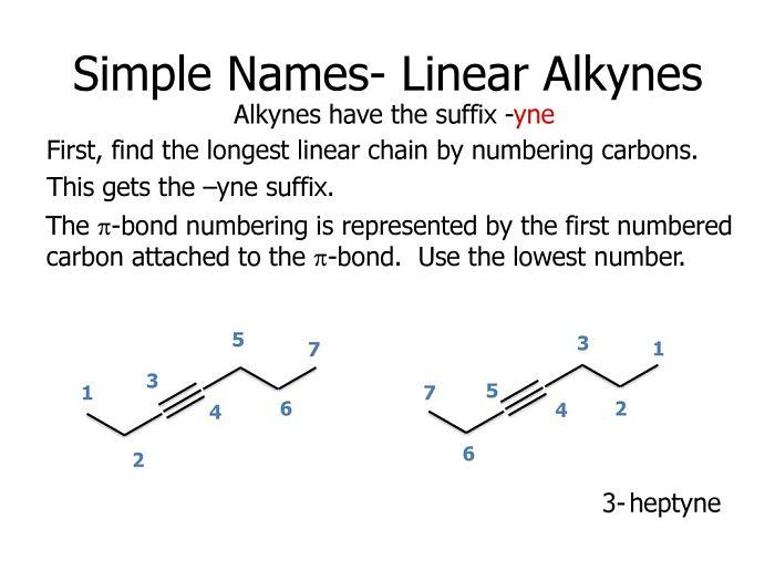 Los alquinos y su nomenclatura
