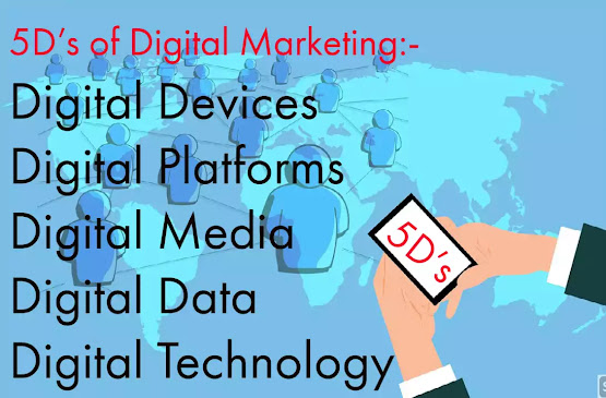 Earn Money Online start Digital Marketing