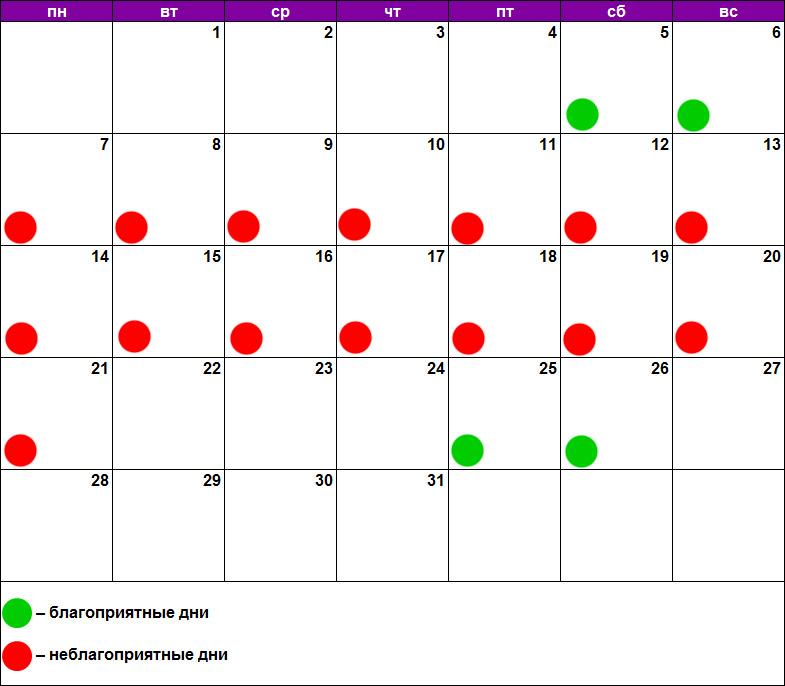Лунный календарь чистки лица январь 2019