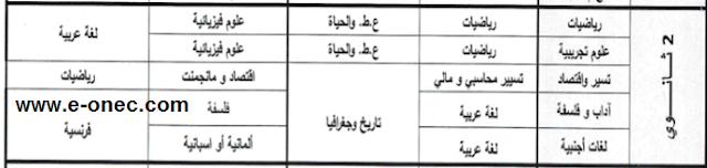 جدول ومواد اجراء امتحان المستوى دورة ماي 2018 للسنة الثانية ثانوي