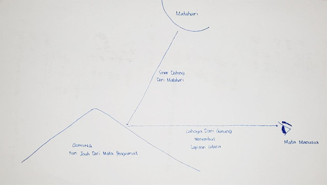 Mengapa Gunung berwarna biru dari jauh