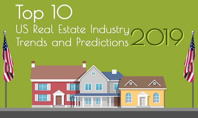 Top 10 US Real Estate Industry Trends and Predictions in 2019 #infographic