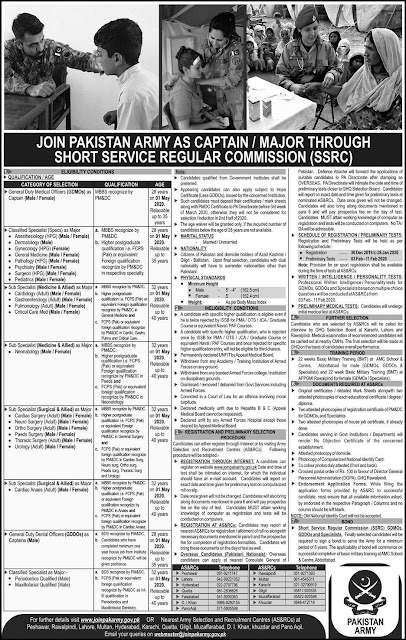 Join Pak Army as Captain male and female from whole Pakistan 2020