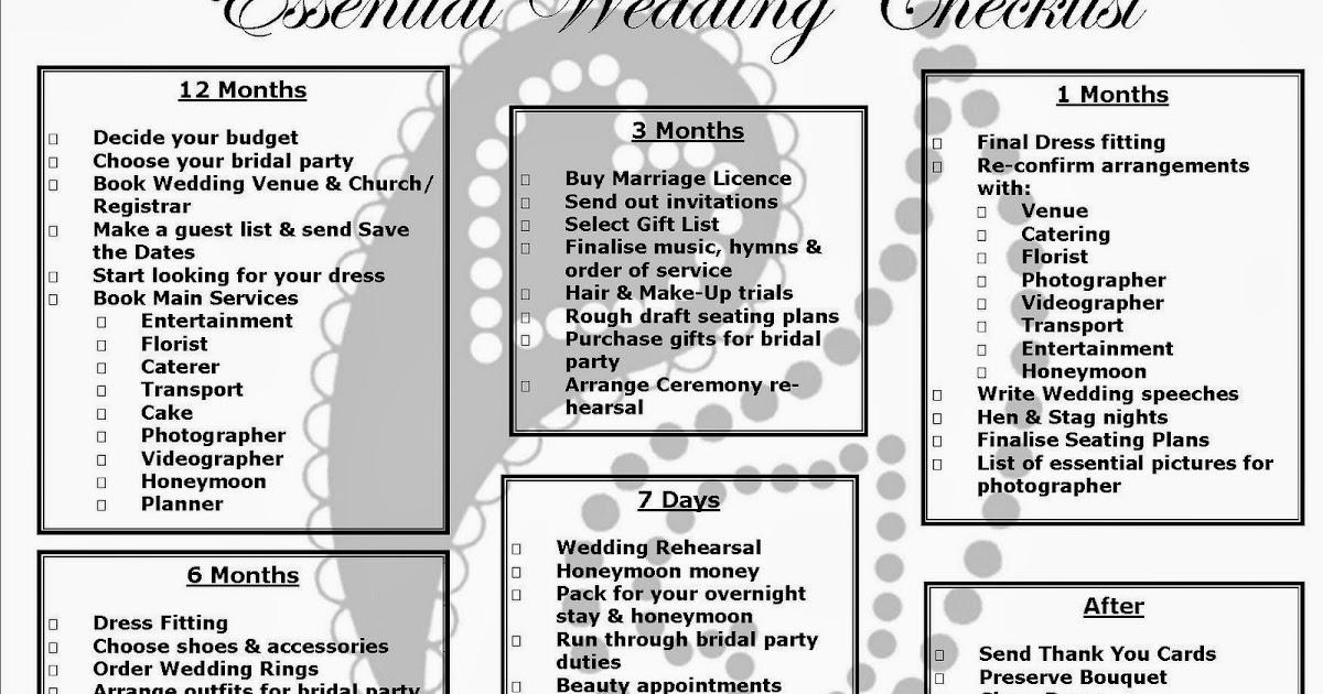 Twende Harusini WEDDING CHECKLIST - wedding list