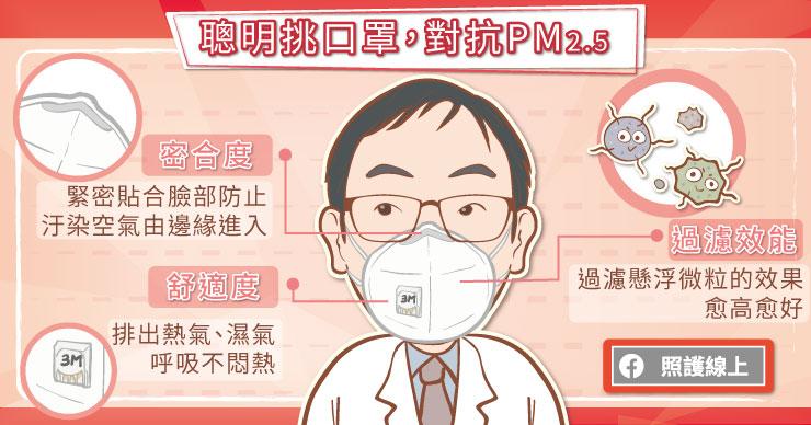 聰明挑口罩,對抗PM2.5