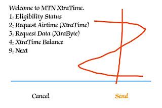 MTN extrabytes