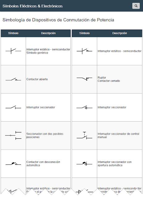 Símbolos de Dispositivos de Conmutación de Potencia