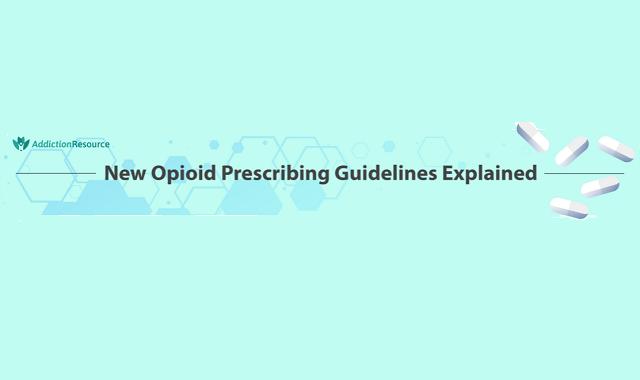A Summary of CDC Opioid Prescription Guidelines