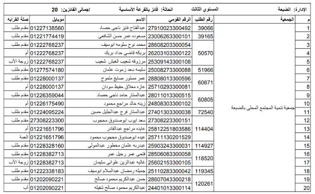 إعلان نتيجة قرعة الحج بمحافظة مطروح للعام 2019م/1440هـ حج القرعة وزارة الداخلية
