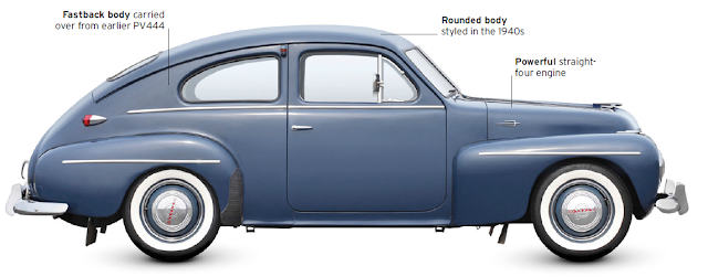 Volvo PV544, classic cars