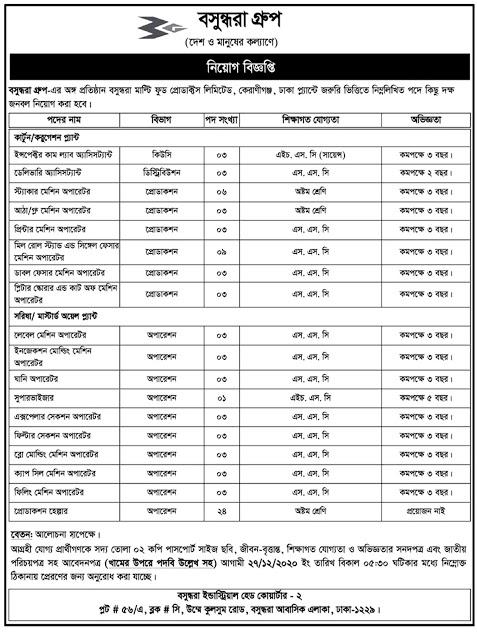 Bashundhara new job circular 2020বসুন্ধারায় নতুন বিজ্ঞপ্তি প্রকাশ