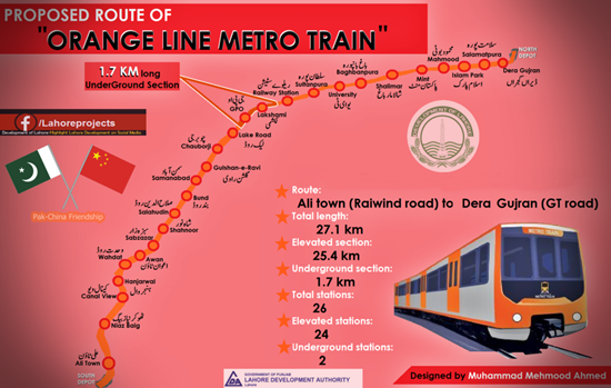 Route Map of Lahore Orange Line Metro Train