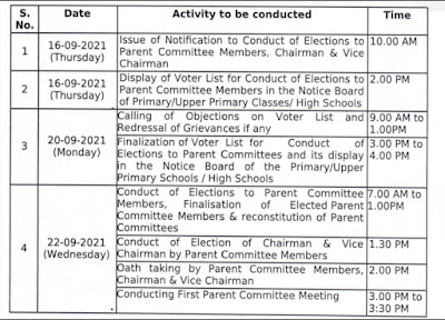 Reconstitution of Parent Committees Guidelines issued Reg Rc.16021 Dt:04.09.21  PC Schedule Guidelines