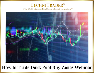 how to trade dark pool buy zones - TechniTrader