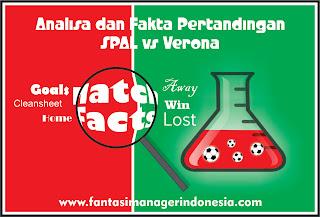 Analisa dan Fakta Menjelang Petandingan SPAL vs Verona Fantasi Manager Indonesia