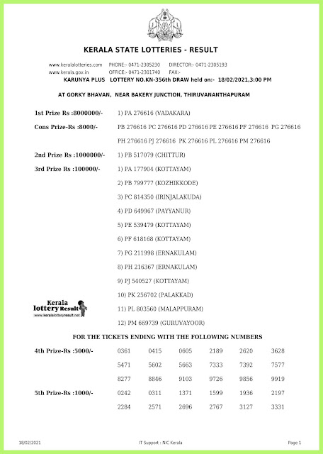 Off. 18.2.2021 Karunya Plus KN 356 Today Kerala Lottery Result