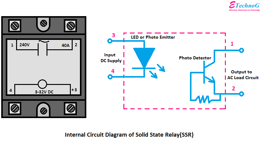 Internal Circuit Diagram of solid state relay(SSR), SSR Circuit