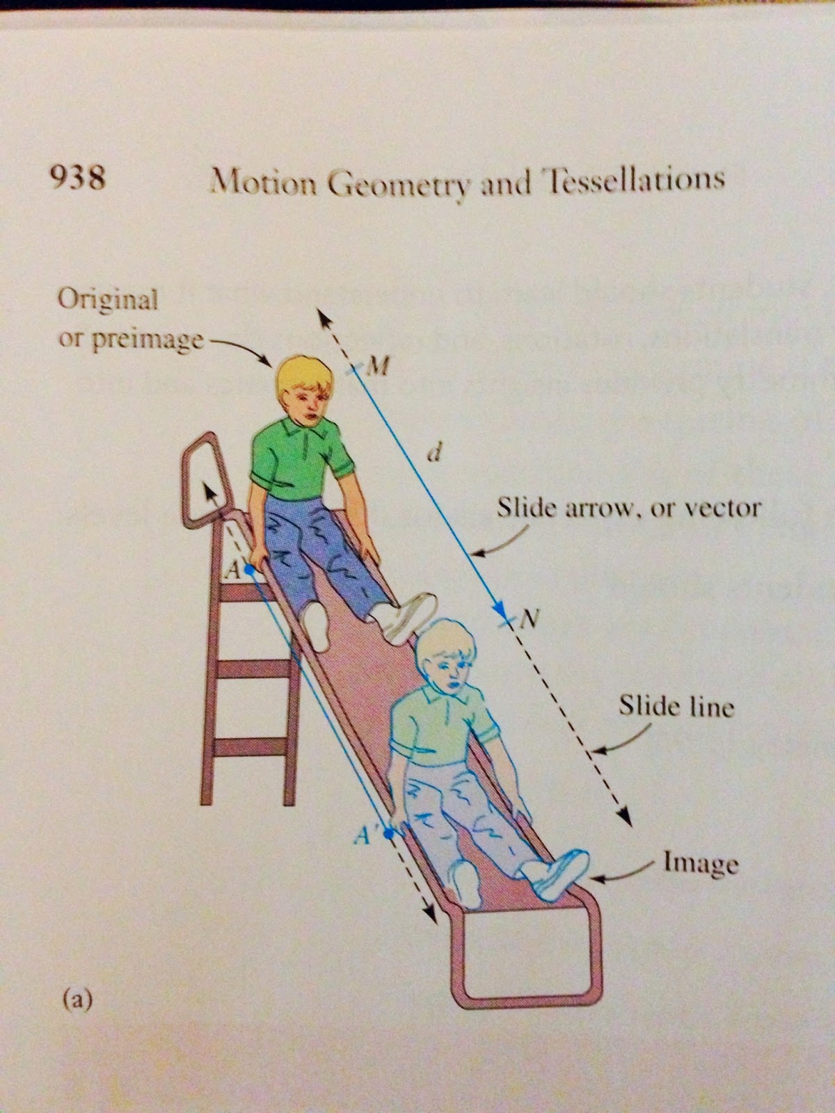 Geometry Makes You An Engineer Translations Rotations