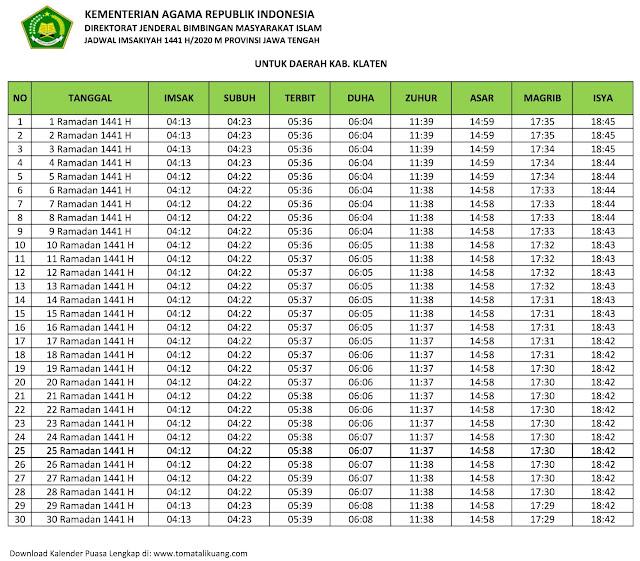 jadwal imsak waktu buka puasa kabupaten Klaten 2020 m ramadhan 1441 h tomatalikuang.com
