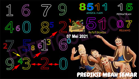 Prediksi Mbah Semar Macau jumat 07 mei 2021