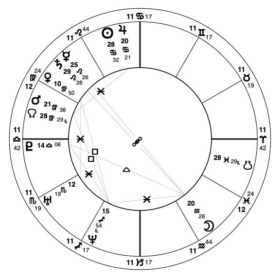 AstroStarNews: With Venus-Mars In Virgo Damian Marley Has