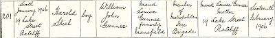 England and Wales, birth certificate for Harold Shiel Gunnee, born 6 Jan 1906; citing 1c/375/201, Mar quarter 1906, Stepney registration district, Shadwell and Ratchiff sub-district; General Register Office, Southport.
