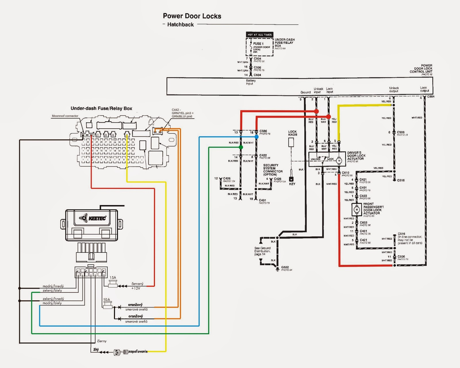 medium resolution of central lock wiring diagram universal