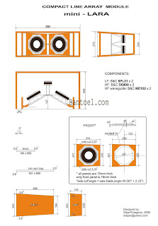 Skema Box Line Array Mini LARA 8 inch