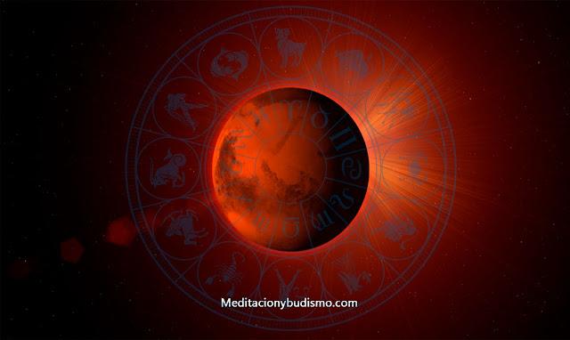 Consecuencias de Venus en tu signo zodiacal
