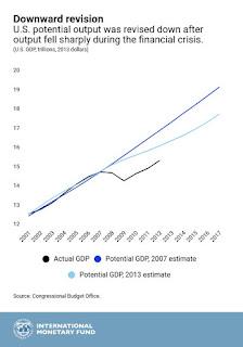 conseguenze della recessione e crisi economica
