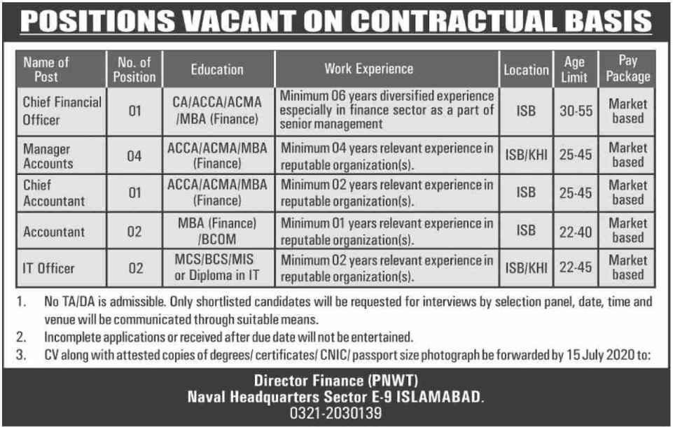 Pakistan Navy Welfare Trust PNWT Jobs 2020