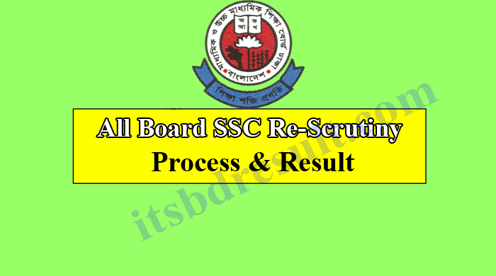 SSC Board Challenge 2019