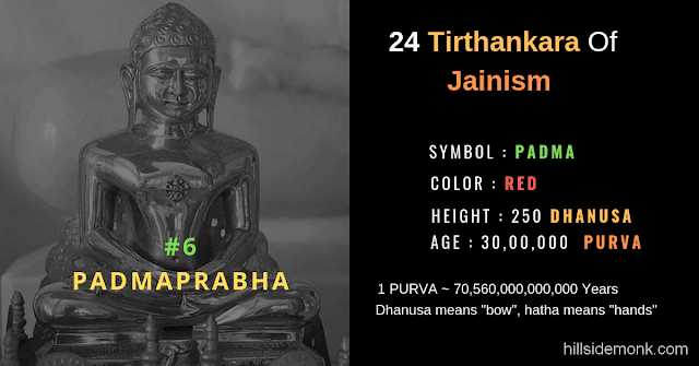 24 Jain Tirthankar Photos Names and Symbols Pdamprabha