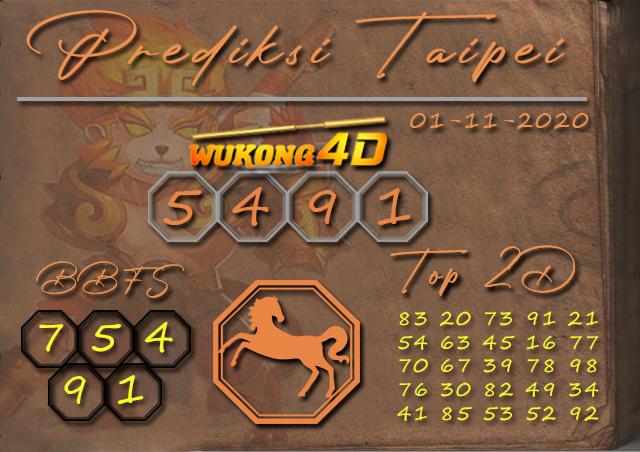 PREDIKSI TOGEL TAIPEI WUKONG4D 01 NOVEMBER 2020