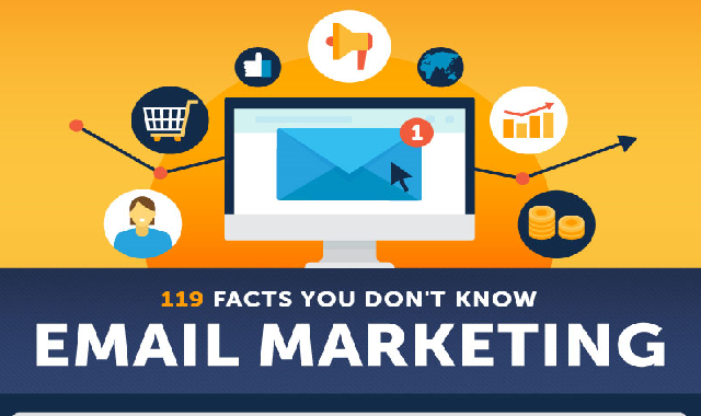119 Staggering Email Marketing Stats & Facts to Know in 2021 #infographic