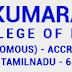 M.Kumarasamy College of Engineering, Karur, Wanted Teaching Faculty