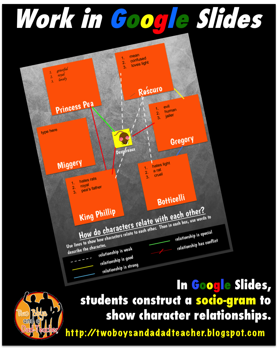 what to do with google slides in an elementary classroom two boys