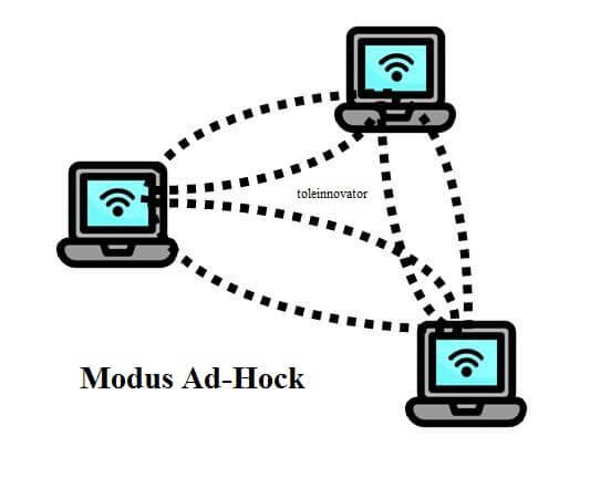 Jaringan Modus Ad-Hock