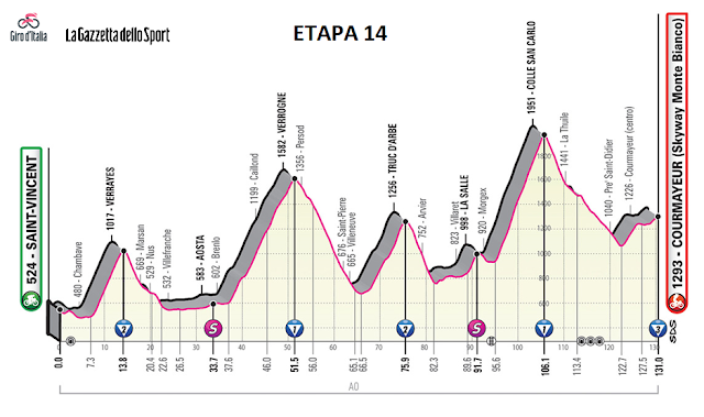 http://www.giroditalia.it/eng/live/live-stage-14-2019/