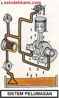 sistem pelumasan mesin diesel