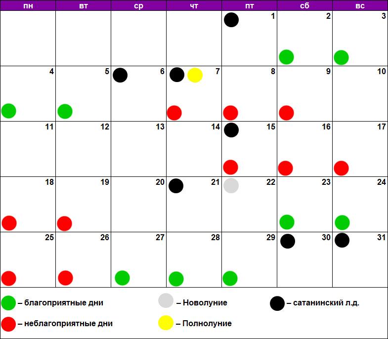 Лунный календарь окрашивания волос май 2020