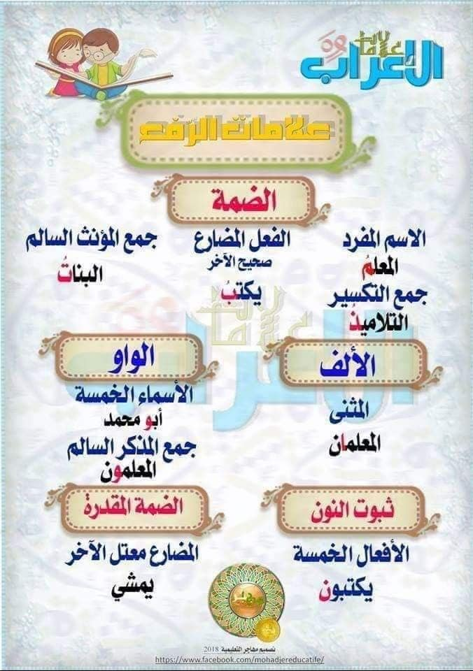 تلخيص لكل المراحل علامات الإعراب الأصلية والفرعية