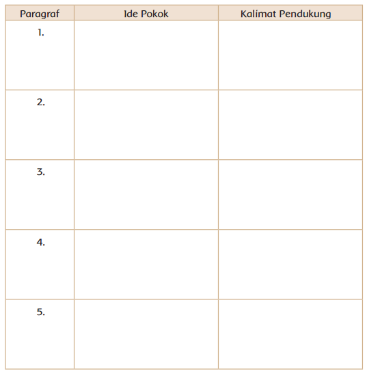 Lengkap Kunci Jawaban Kelas 4 Tema 9 Subtema 1 Pembelajaran 4
